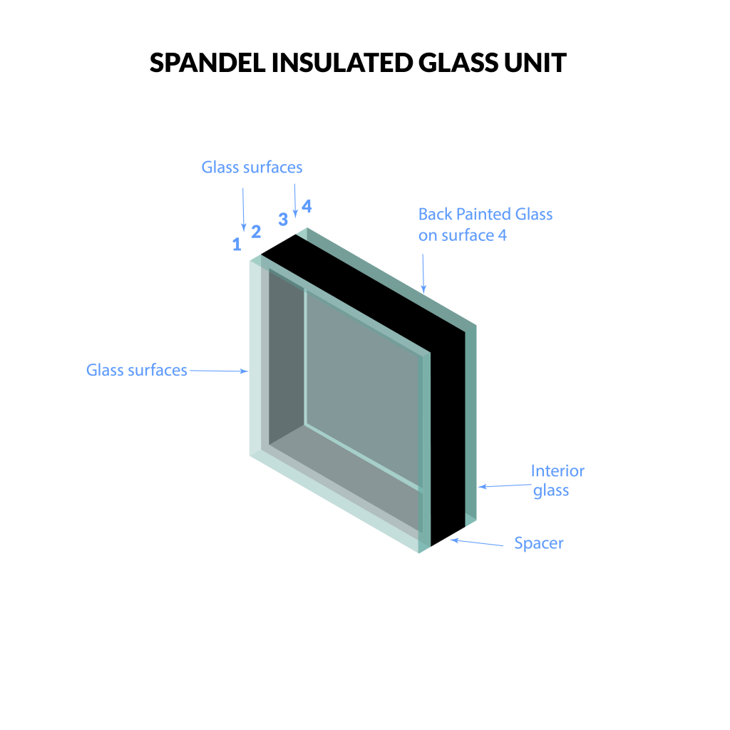 drawing of a sealed unit with back painted coating on surface 4
